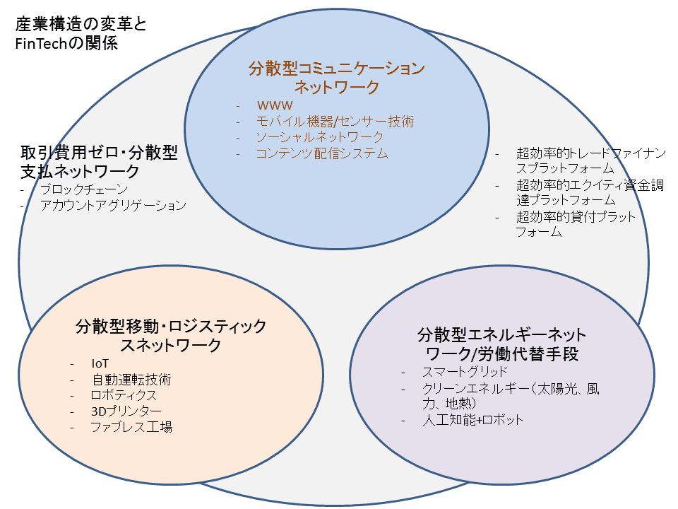 FinTech-Strategies-Jp